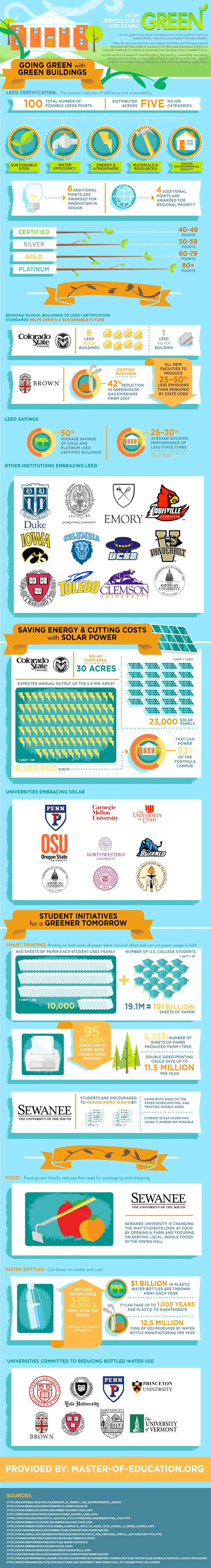 Green Colleges Infographic