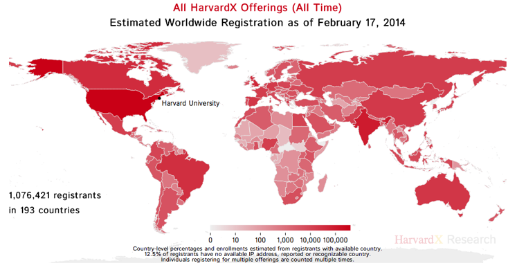 HarvardX Worldwide MOOC Registration