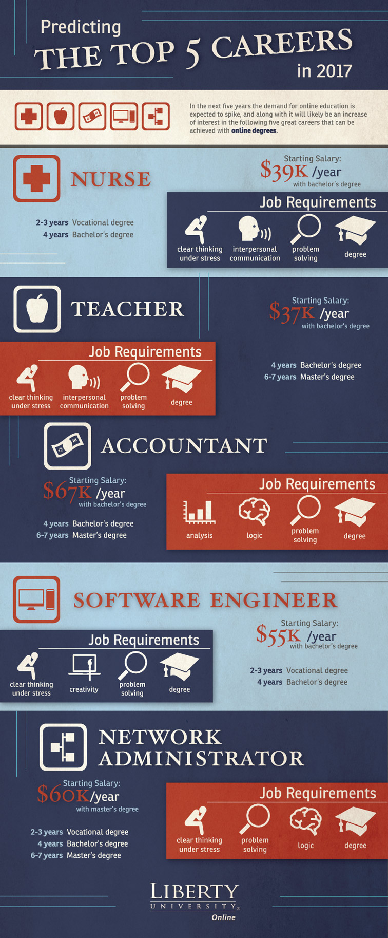 get online jobs for students