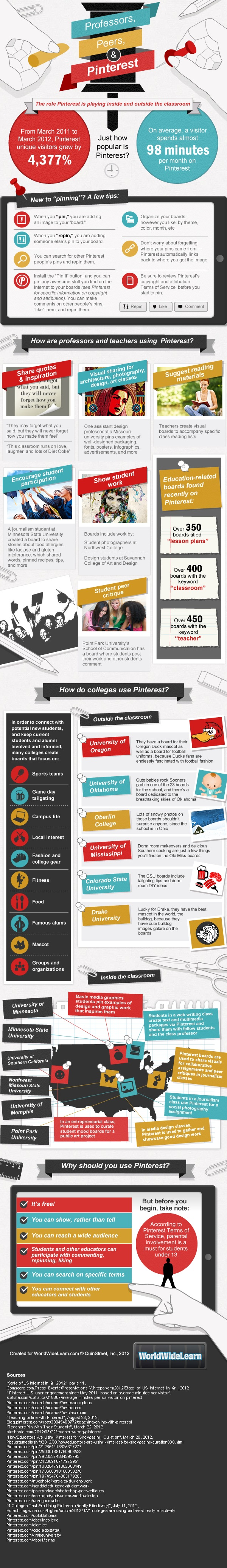 Pinterest and Professors