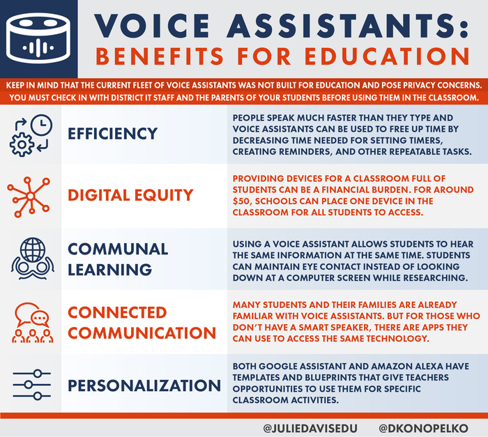 benefits of voice assistants in education