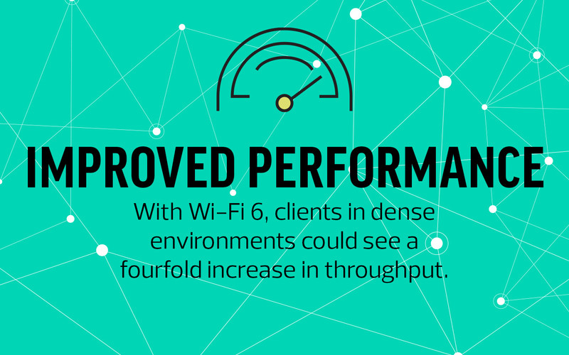 Improved Performance with Wi-Fi 6