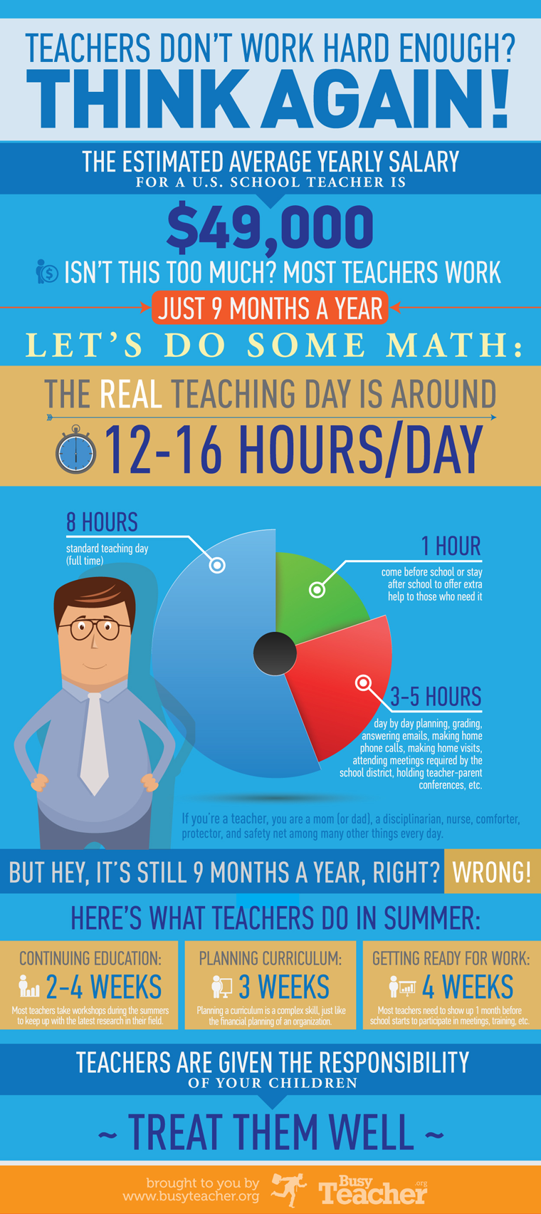 How Many Hours Do Educators Actually Work Edtech Magazine