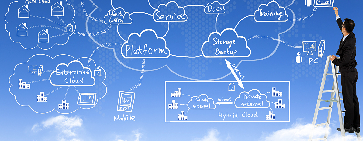 leveraging cloud computing for education system