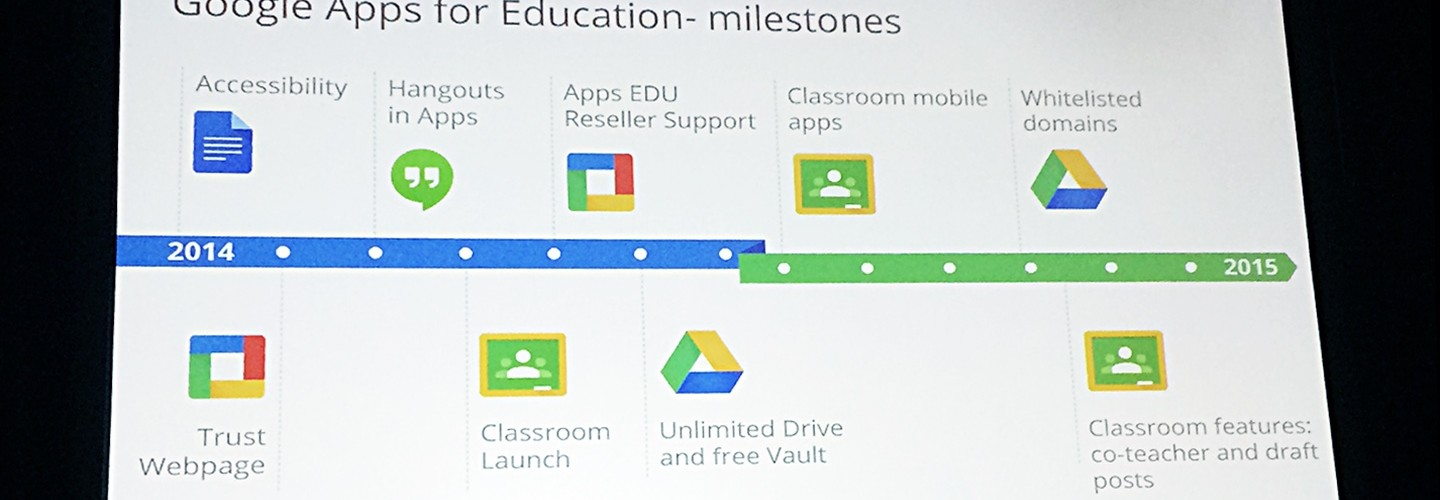 Google Education Gains Momentum: 50M App Users, 10M